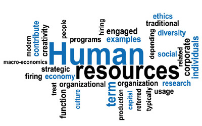 hrm in changing environment in india